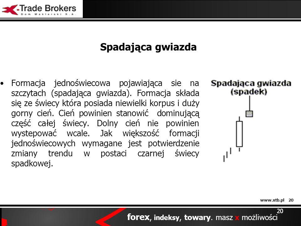 www.xtb.pl 20 forex, indeksy, towary. masz x możliwości 20 Spadająca gwiazda Formacja jednoświecowa pojawiająca sie na szczytach (spadająca gwiazda).