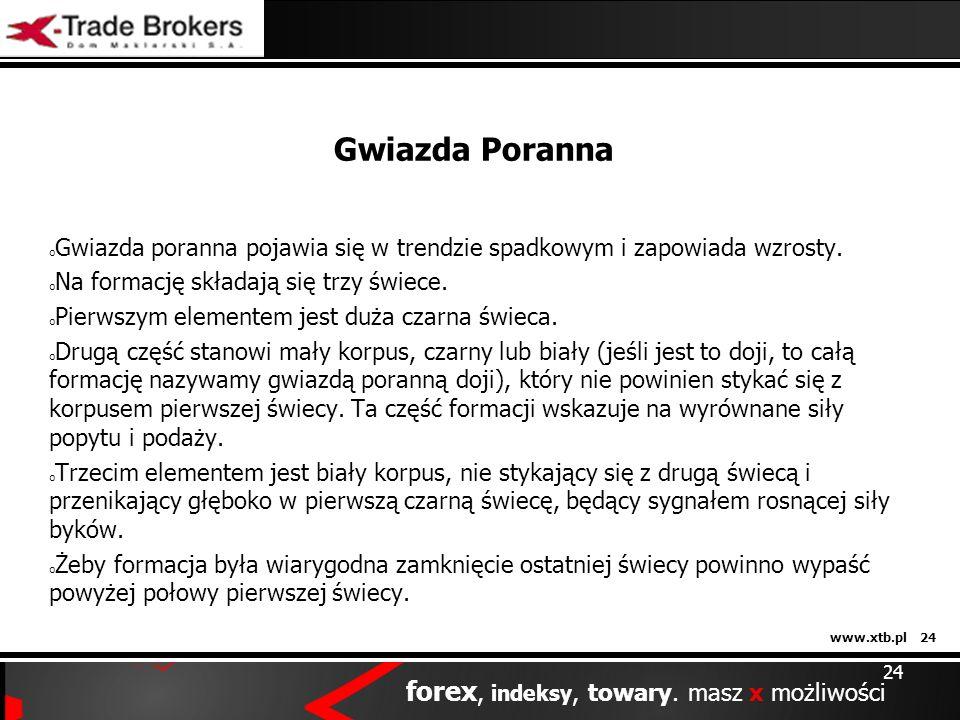 www.xtb.pl 24 forex, indeksy, towary. masz x możliwości 24 Gwiazda Poranna o Gwiazda poranna pojawia się w trendzie spadkowym i zapowiada wzrosty. o N