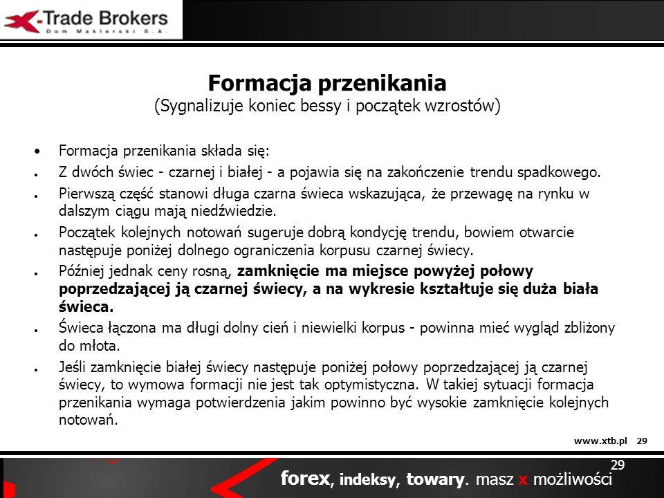 www.xtb.pl 29 forex, indeksy, towary. masz x możliwości 29 Formacja przenikania składa się: Z dwóch świec - czarnej i białej - a pojawia się na zakońc