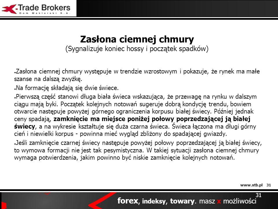 www.xtb.pl 31 forex, indeksy, towary. masz x możliwości 31 Zasłona ciemnej chmury występuje w trendzie wzrostowym i pokazuje, że rynek ma małe szanse