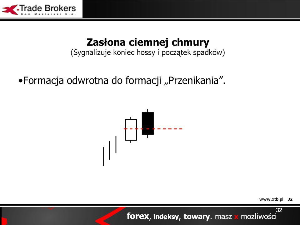 www.xtb.pl 32 forex, indeksy, towary. masz x możliwości 32 Zasłona ciemnej chmury (Sygnalizuje koniec hossy i początek spadków) Formacja odwrotna do f
