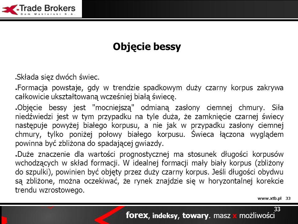www.xtb.pl 33 forex, indeksy, towary. masz x możliwości 33 Objęcie bessy Składa sięz dwóch świec. Formacja powstaje, gdy w trendzie spadkowym duży cza