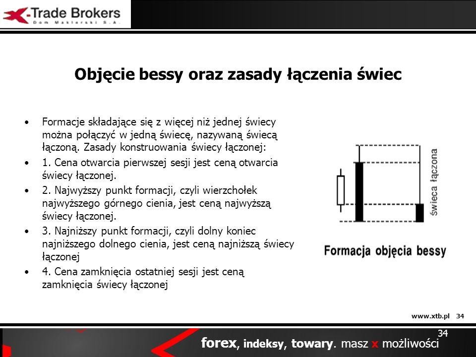 www.xtb.pl 34 forex, indeksy, towary. masz x możliwości 34 Objęcie bessy oraz zasady łączenia świec Formacje składające się z więcej niż jednej świecy