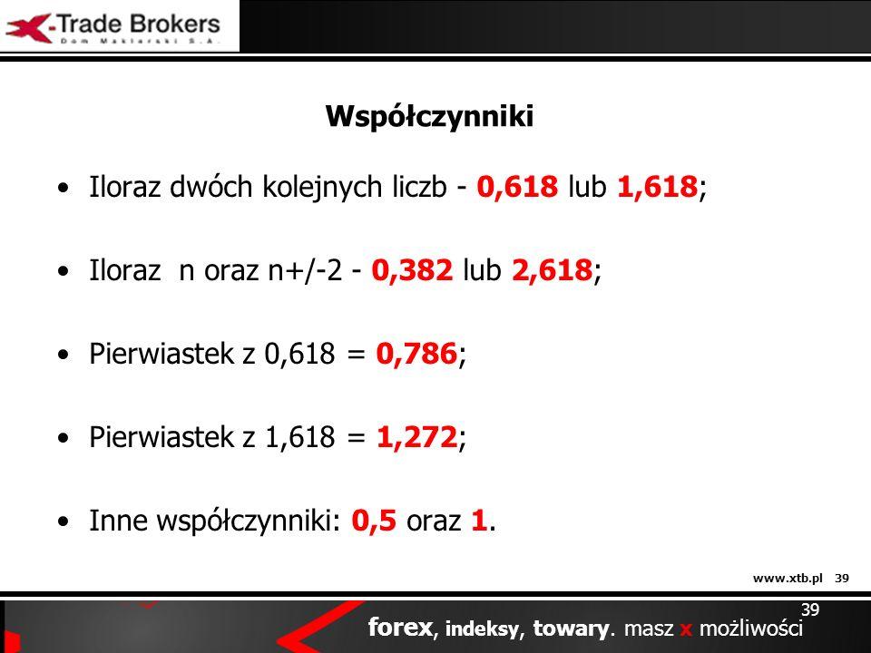 www.xtb.pl 39 forex, indeksy, towary. masz x możliwości Współczynniki Iloraz dwóch kolejnych liczb - 0,618 lub 1,618; Iloraz n oraz n+/-2 - 0,382 lub