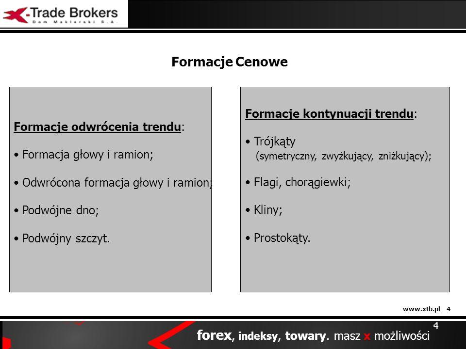 www.xtb.pl 4 forex, indeksy, towary. masz x możliwości 4 Formacje Cenowe Formacje odwrócenia trendu: Formacja głowy i ramion; Odwrócona formacja głowy