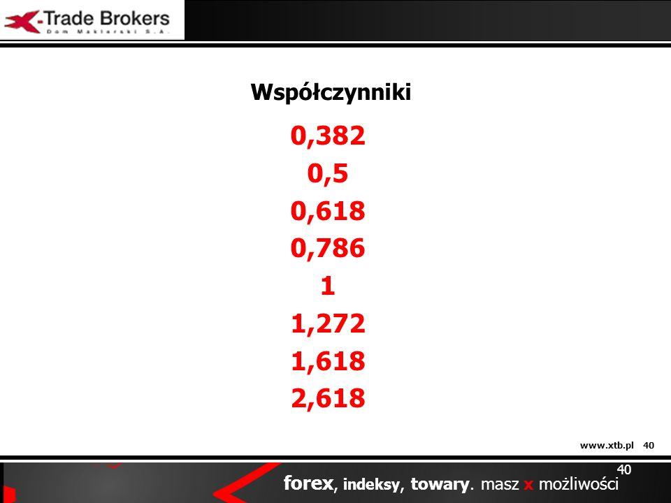 www.xtb.pl 40 forex, indeksy, towary. masz x możliwości Współczynniki 0,382 0,5 0,618 0,786 1 1,272 1,618 2,618 40