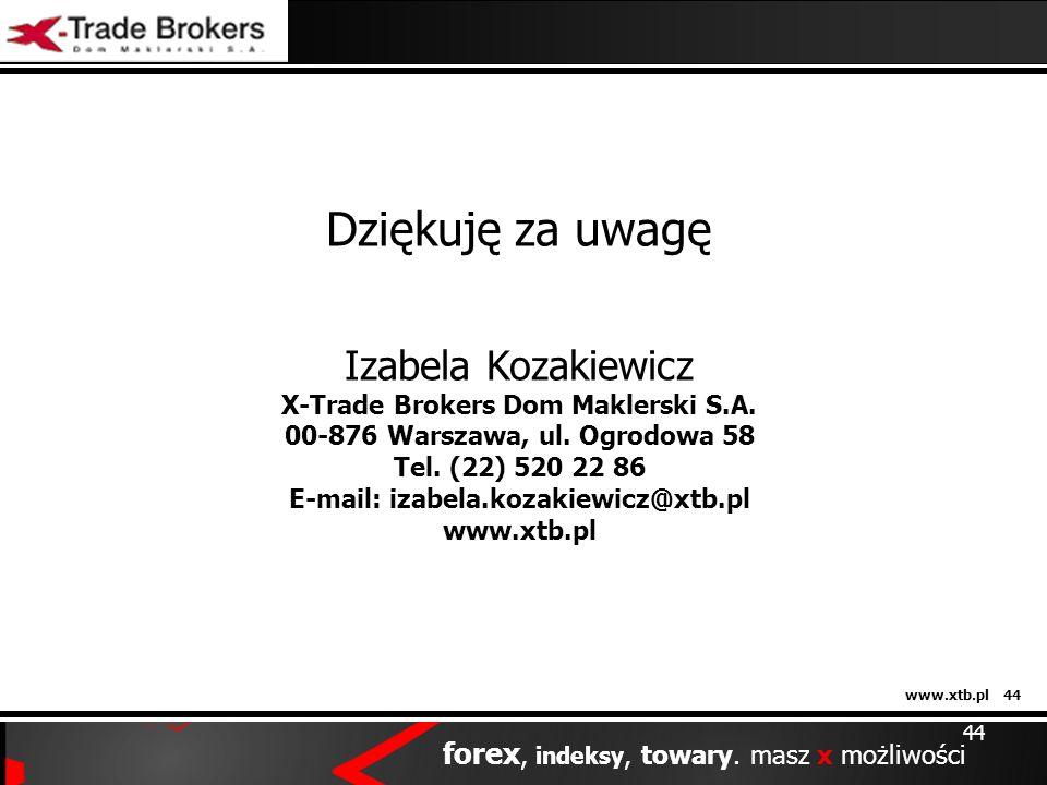 www.xtb.pl 44 forex, indeksy, towary. masz x możliwości 44 Dziękuję za uwagę Izabela Kozakiewicz X-Trade Brokers Dom Maklerski S.A. 00-876 Warszawa, u