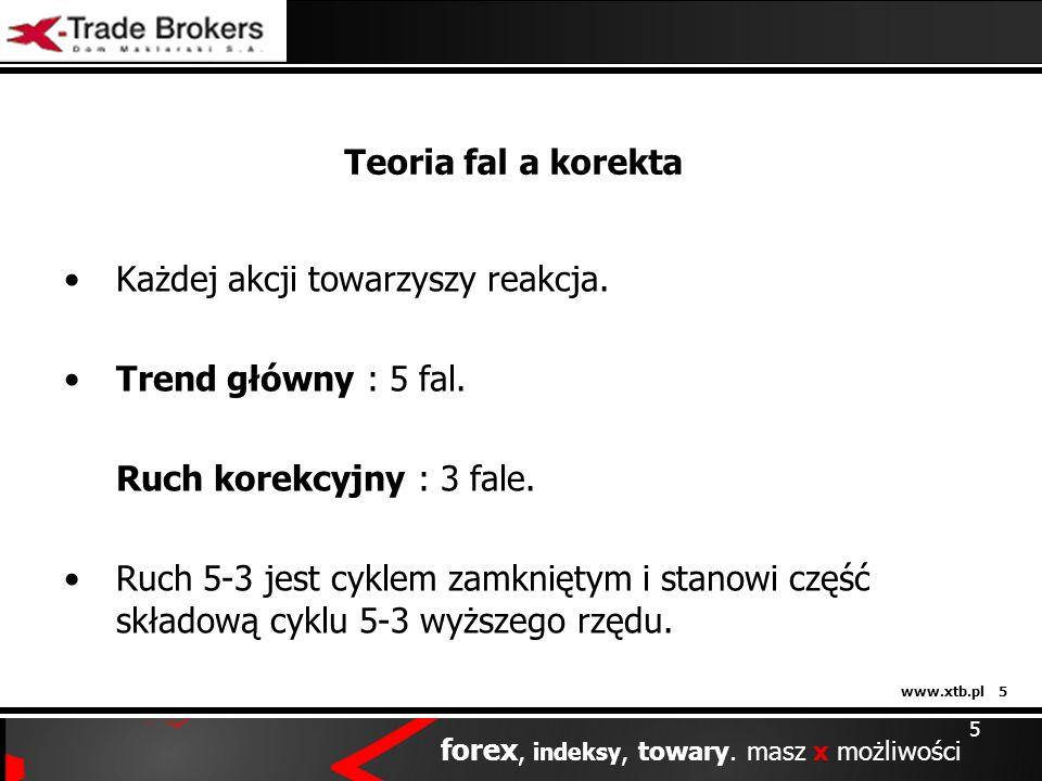 www.xtb.pl 16 forex, indeksy, towary. masz x możliwości 16