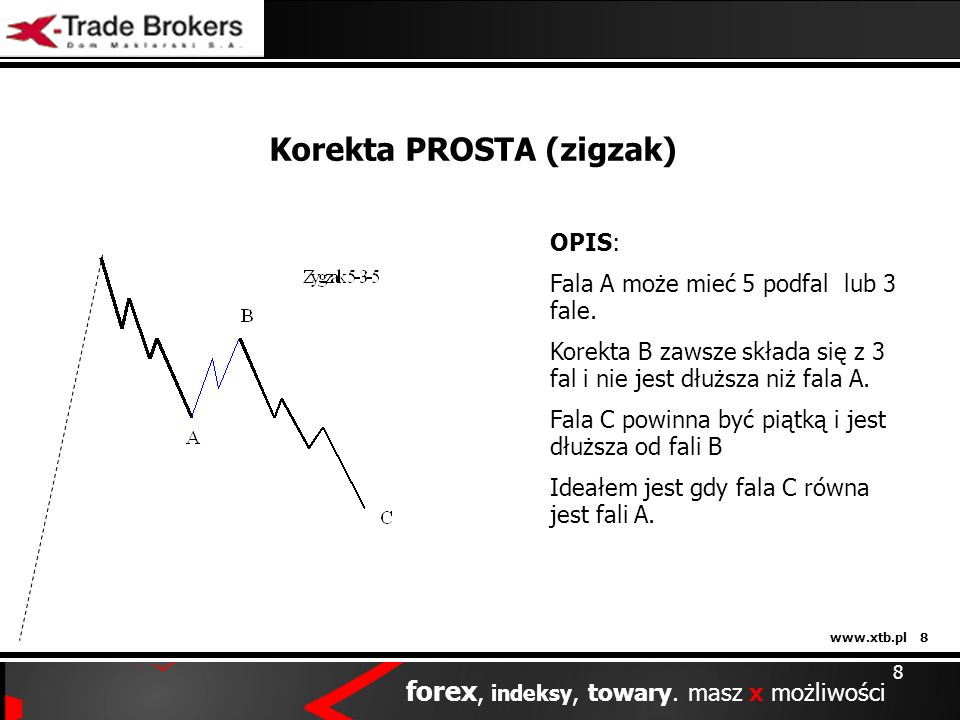 www.xtb.pl 8 forex, indeksy, towary. masz x możliwości 8 Korekta PROSTA (zigzak) OPIS: Fala A może mieć 5 podfal lub 3 fale. Korekta B zawsze składa s