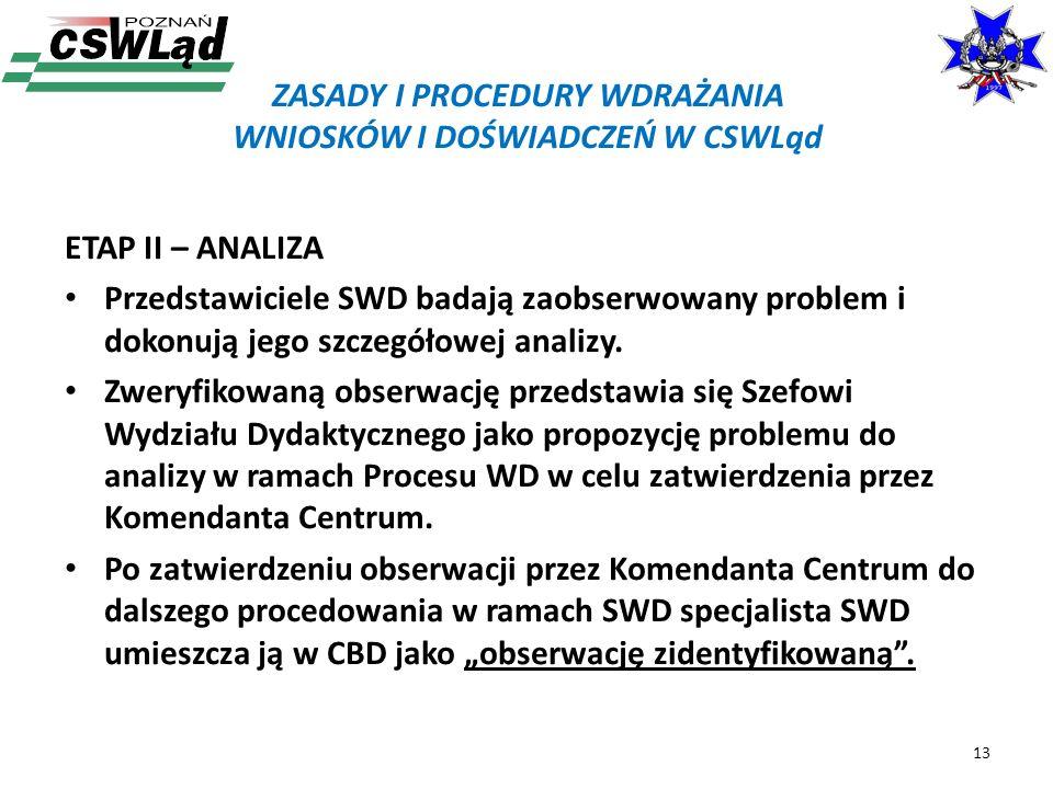 ETAP II – ANALIZA Przedstawiciele SWD badają zaobserwowany problem i dokonują jego szczegółowej analizy. Zweryfikowaną obserwację przedstawia się Szef