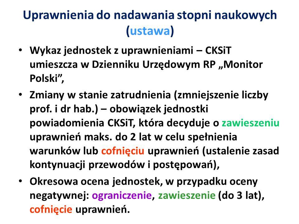 Uprawnienia do nadawania stopni naukowych (ustawa) Wykaz jednostek z uprawnieniami – CKSiT umieszcza w Dzienniku Urzędowym RP Monitor Polski, Zmiany w