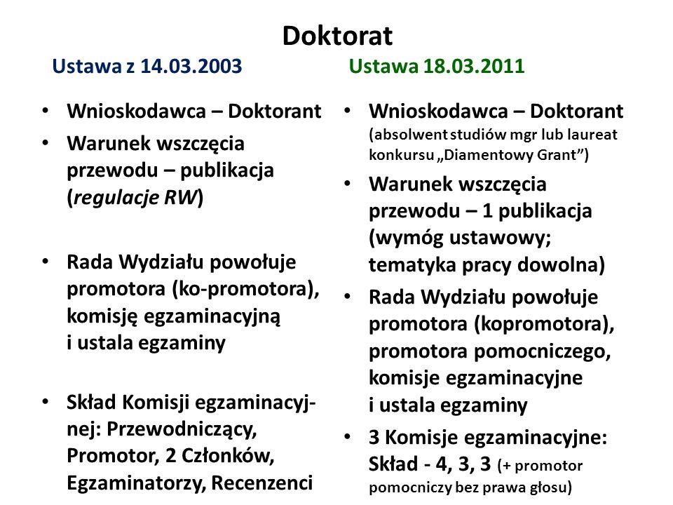 Doktorat Ustawa z 14.03.2003 Wnioskodawca – Doktorant Warunek wszczęcia przewodu – publikacja (regulacje RW) Rada Wydziału powołuje promotora (ko-prom