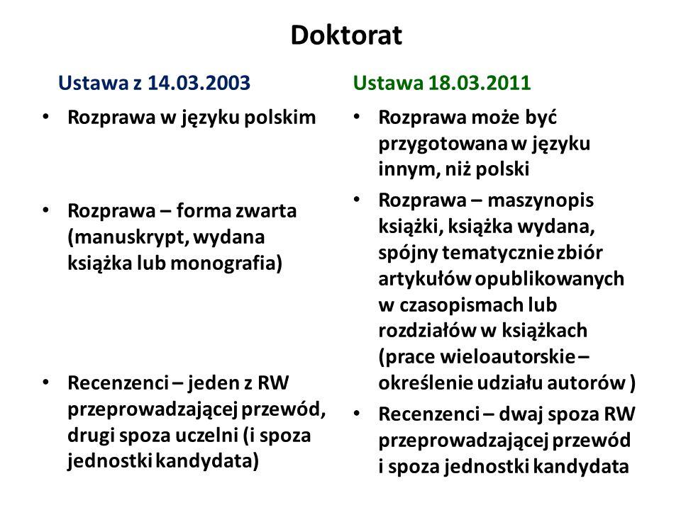 Doktorat Ustawa z 14.03.2003 Rozprawa w języku polskim Rozprawa – forma zwarta (manuskrypt, wydana książka lub monografia) Recenzenci – jeden z RW prz
