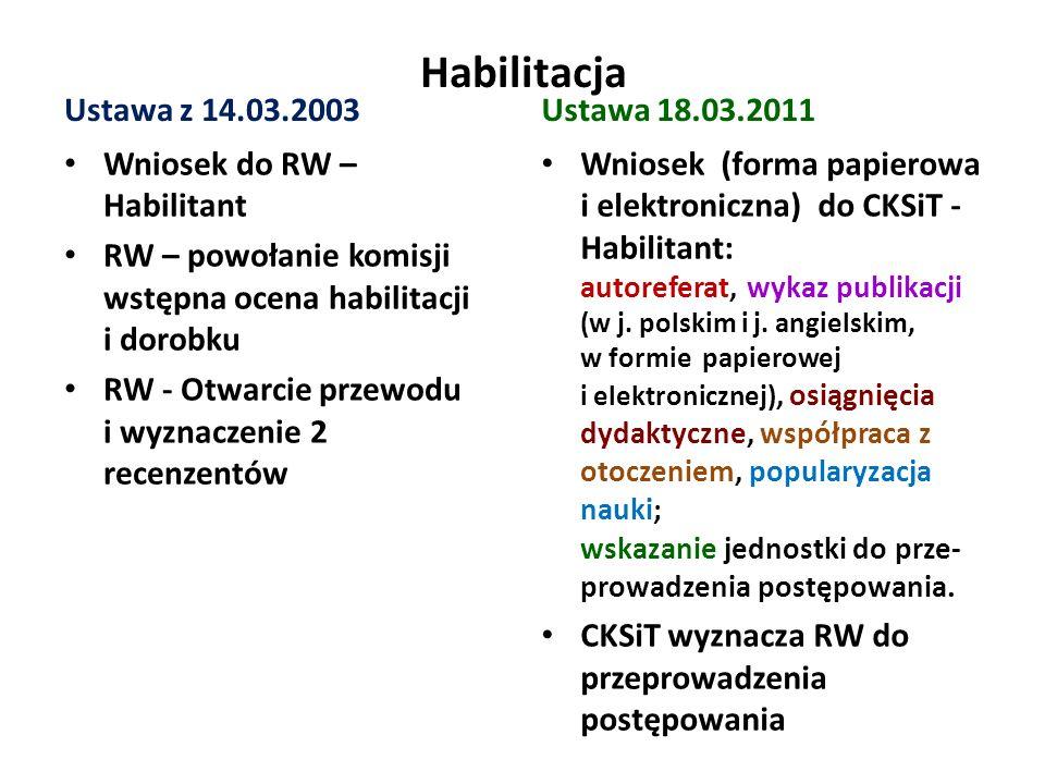 Habilitacja Ustawa z 14.03.2003 Wniosek do RW – Habilitant RW – powołanie komisji wstępna ocena habilitacji i dorobku RW - Otwarcie przewodu i wyznacz