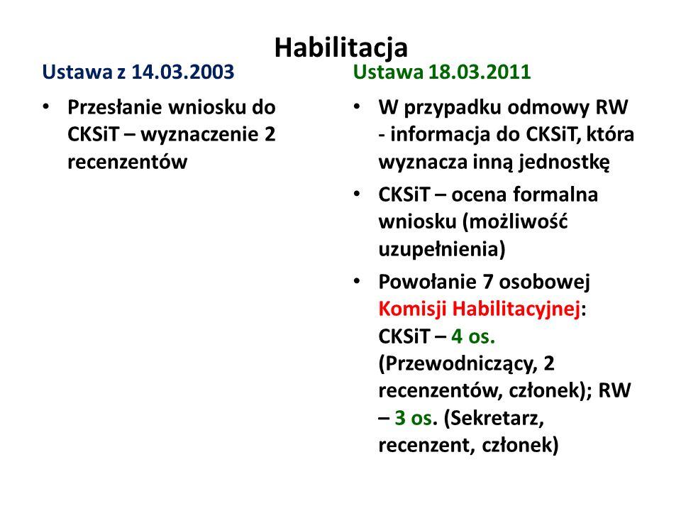 Habilitacja Ustawa z 14.03.2003 Przesłanie wniosku do CKSiT – wyznaczenie 2 recenzentów Ustawa 18.03.2011 W przypadku odmowy RW - informacja do CKSiT,