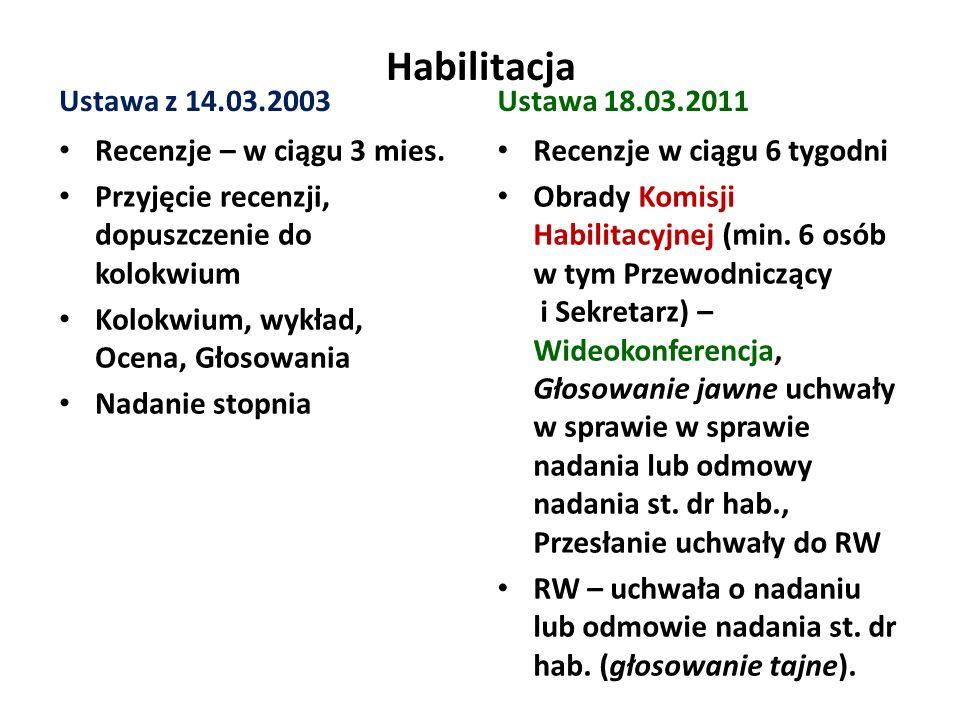 Habilitacja Ustawa z 14.03.2003 Recenzje – w ciągu 3 mies. Przyjęcie recenzji, dopuszczenie do kolokwium Kolokwium, wykład, Ocena, Głosowania Nadanie