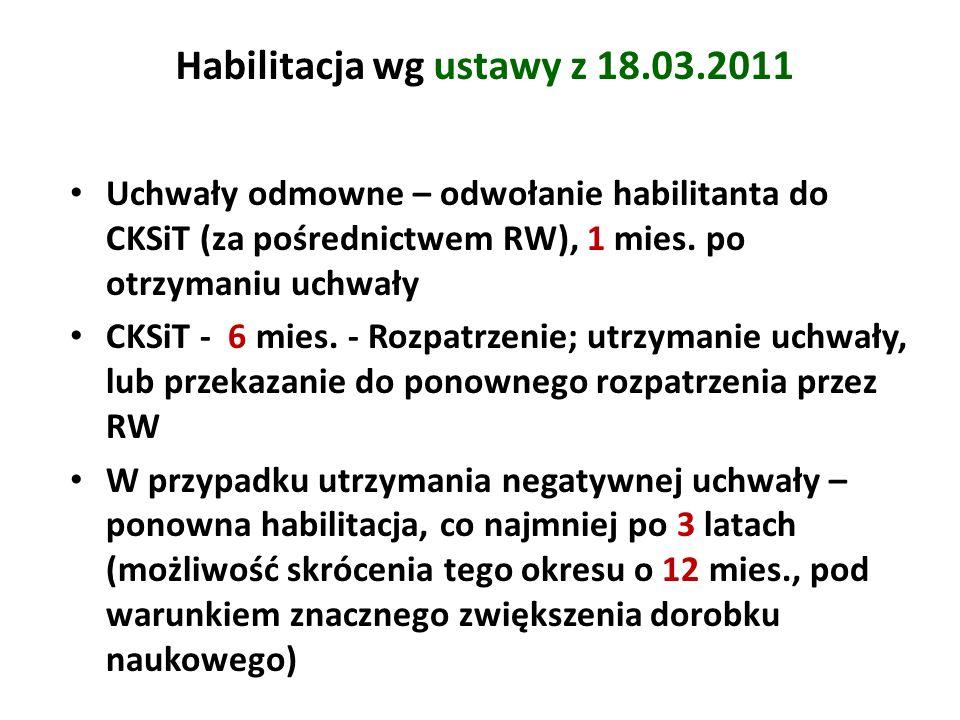 Habilitacja wg ustawy z 18.03.2011 Uchwały odmowne – odwołanie habilitanta do CKSiT (za pośrednictwem RW), 1 mies. po otrzymaniu uchwały CKSiT - 6 mie