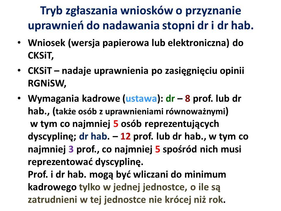 Tryb zgłaszania wniosków o przyznanie uprawnień do nadawania stopni dr i dr hab. Wniosek (wersja papierowa lub elektroniczna) do CKSiT, CKSiT – nadaje