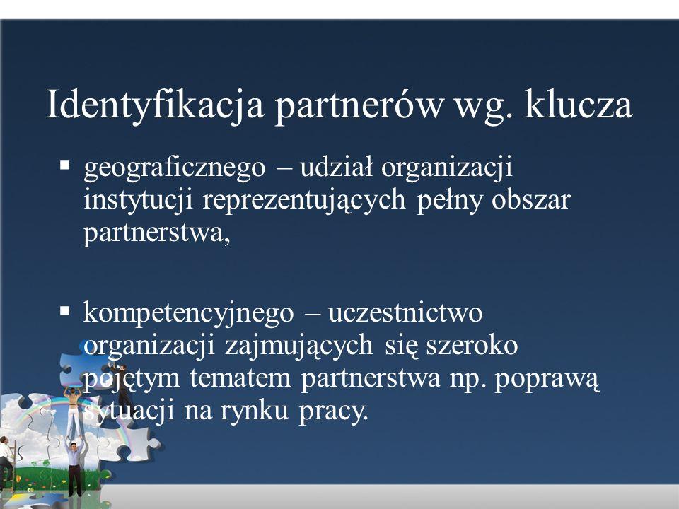 Identyfikacja partnerów wg. klucza geograficznego – udział organizacji instytucji reprezentujących pełny obszar partnerstwa, kompetencyjnego – uczestn