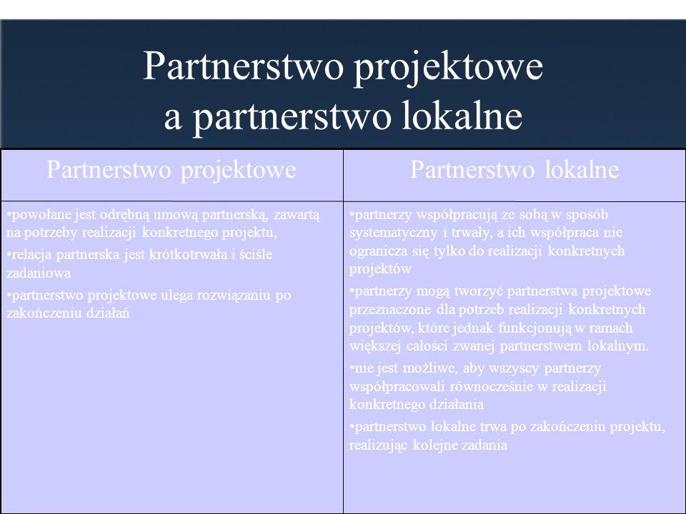 Partnerstwo projektowe a partnerstwo lokalne Partnerstwo projektowePartnerstwo lokalne powołane jest odrębną umową partnerską, zawartą na potrzeby rea