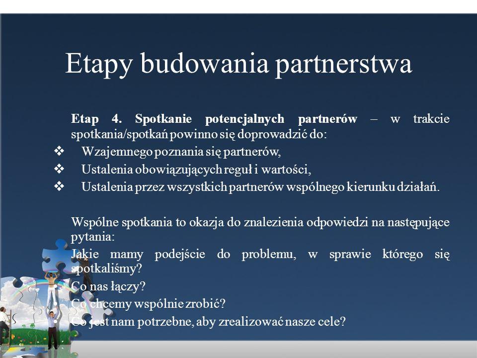 Etapy budowania partnerstwa Etap 4. Spotkanie potencjalnych partnerów – w trakcie spotkania/spotkań powinno się doprowadzić do: Wzajemnego poznania si