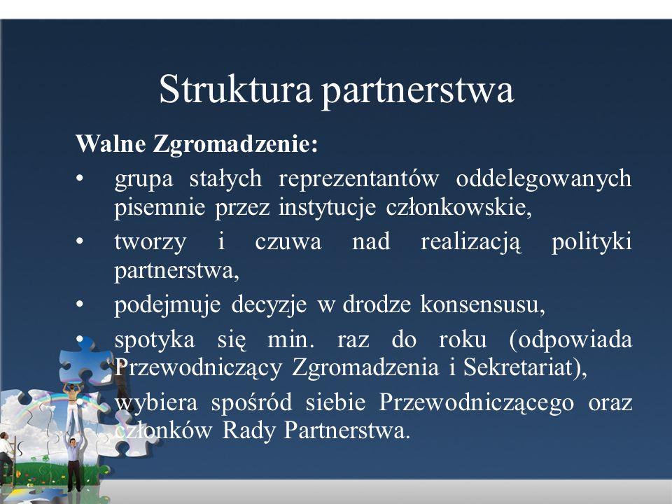 Struktura partnerstwa Walne Zgromadzenie: grupa stałych reprezentantów oddelegowanych pisemnie przez instytucje członkowskie, tworzy i czuwa nad reali