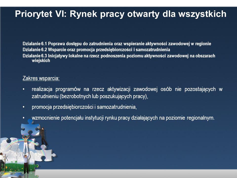 Priorytet VI: Rynek pracy otwarty dla wszystkich Działanie 6.1 Poprawa dostępu do zatrudnienia oraz wspieranie aktywności zawodowej w regionie Działan