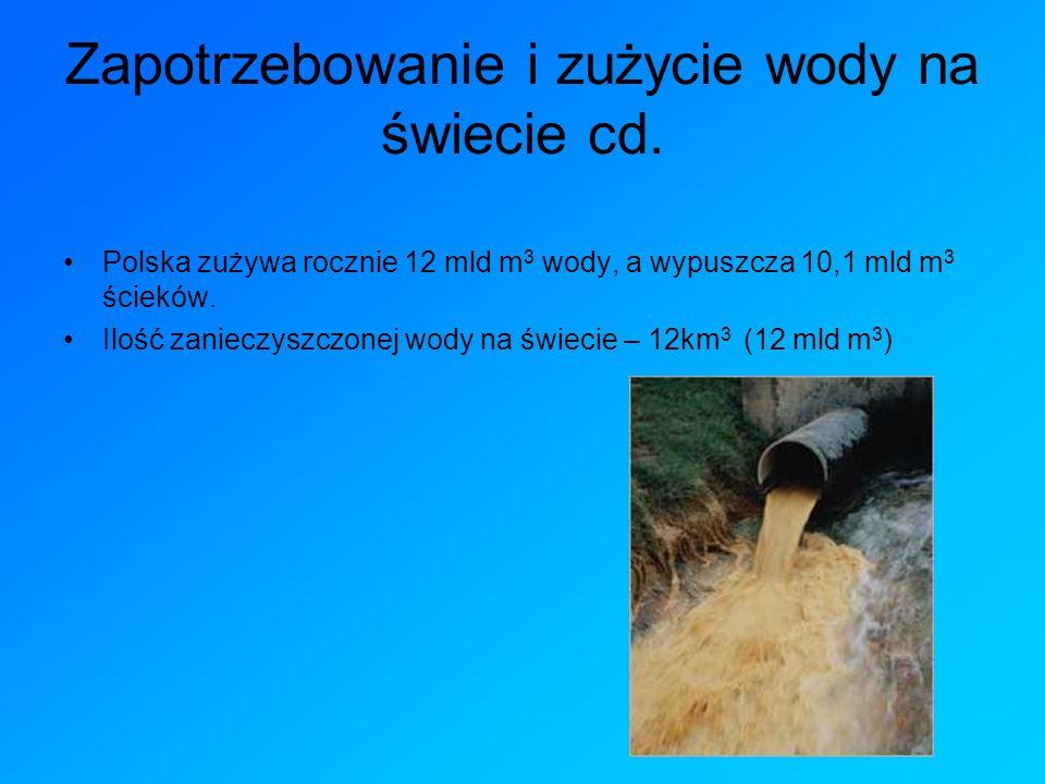 Zapotrzebowanie i zużycie wody na świecie cd. Polska zużywa rocznie 12 mld m 3 wody, a wypuszcza 10,1 mld m 3 ścieków. Ilość zanieczyszczonej wody na