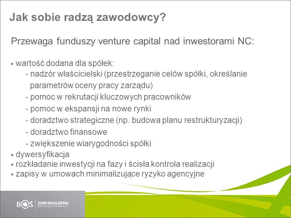 Jak sobie radzą zawodowcy? Przewaga funduszy venture capital nad inwestorami NC: wartość dodana dla spółek: - nadzór właścicielski (przestrzeganie cel