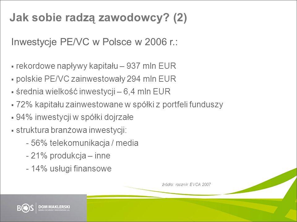 Jak sobie radzą zawodowcy? (2) Inwestycje PE/VC w Polsce w 2006 r.: rekordowe napływy kapitału – 937 mln EUR polskie PE/VC zainwestowały 294 mln EUR ś