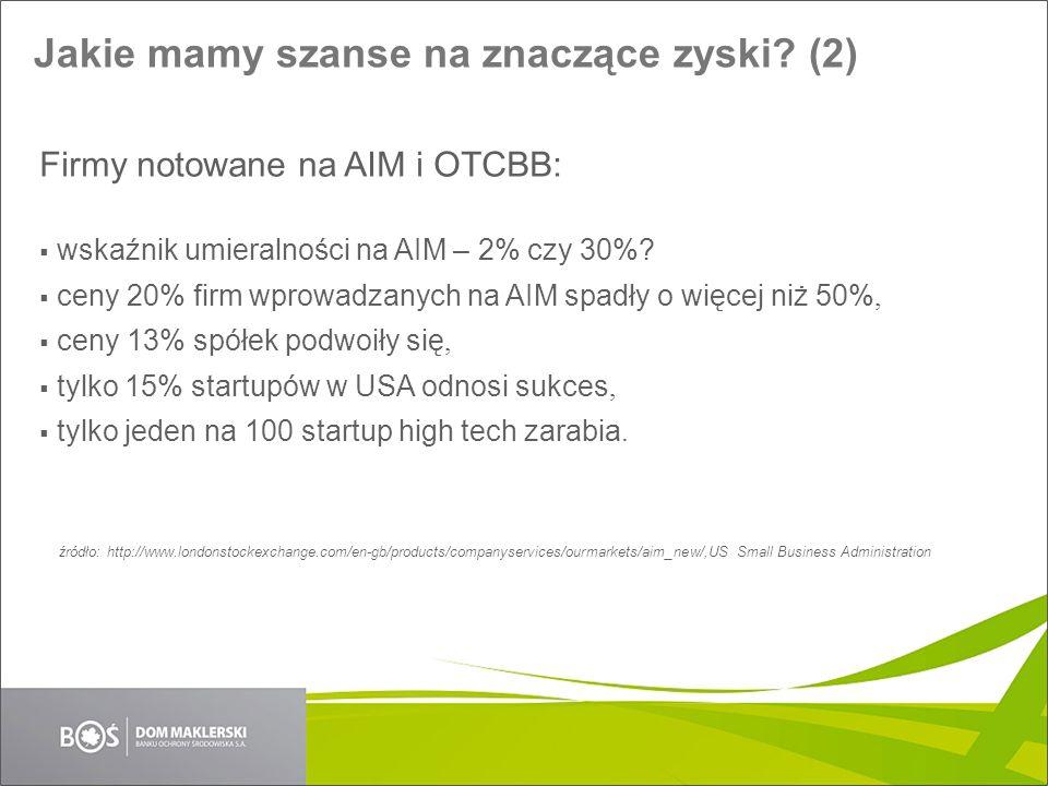 Jakie mamy szanse na znaczące zyski? (2) Firmy notowane na AIM i OTCBB: wskaźnik umieralności na AIM – 2% czy 30%? ceny 20% firm wprowadzanych na AIM
