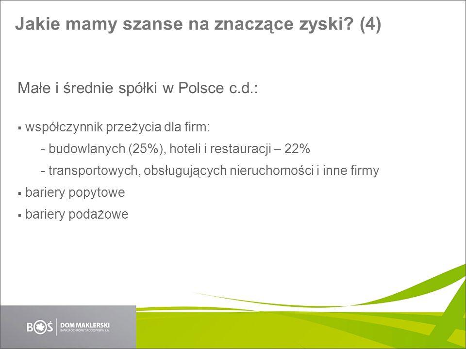 Jakie mamy szanse na znaczące zyski? (4) Małe i średnie spółki w Polsce c.d.: współczynnik przeżycia dla firm: - budowlanych (25%), hoteli i restaurac