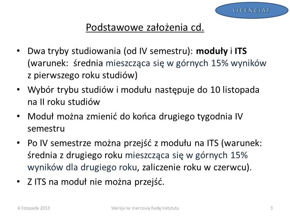 Podstawowe założenia cd. Dwa tryby studiowania (od IV semestru): moduły i ITS (warunek: średnia mieszcząca się w górnych 15% wyników z pierwszego roku