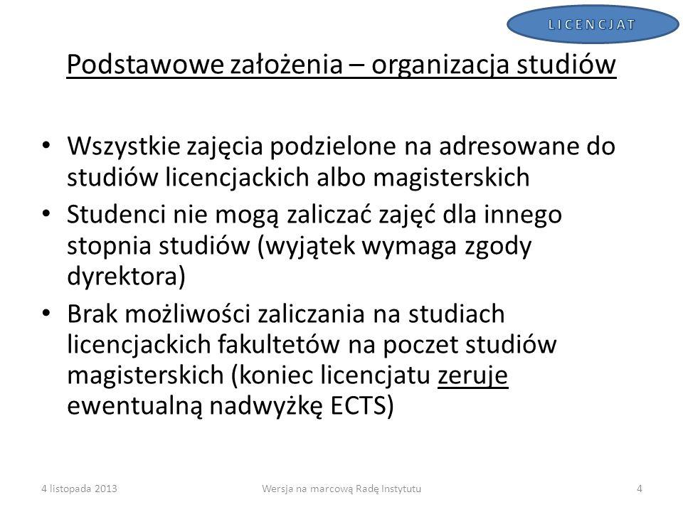Studia licencjackie – generalny podział zajęć OBOWIĄZKOWE (zgodnie z programem studiów, np.