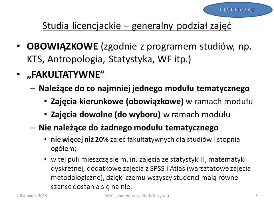 MODUŁY TEMATYCZNE Zajęcia przypisane do jednego modułu będą odpowiednio oznaczone w informatorze i w USOS Ukończenie studiów w ramach modułu dokumentowane jest suplementem do dyplomu (wykaz ukończonych przedmiotów z adnotacją o nazwie modułu) Student studiujący w ramach modułu ma pierwszeństwo wstępu na zajęcia przypisane do danego modułu 4 listopada 20136Wersja na marcową Radę Instytutu