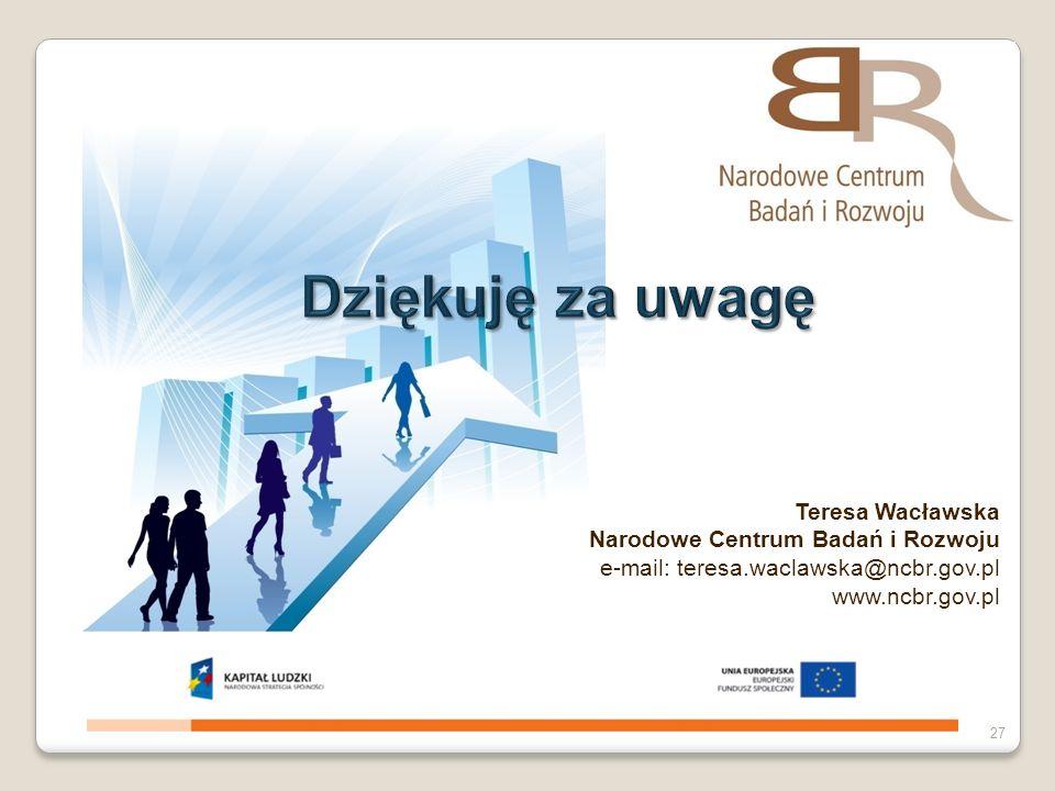 27 Teresa Wacławska Narodowe Centrum Badań i Rozwoju e-mail: teresa.waclawska@ncbr.gov.pl www.ncbr.gov.pl