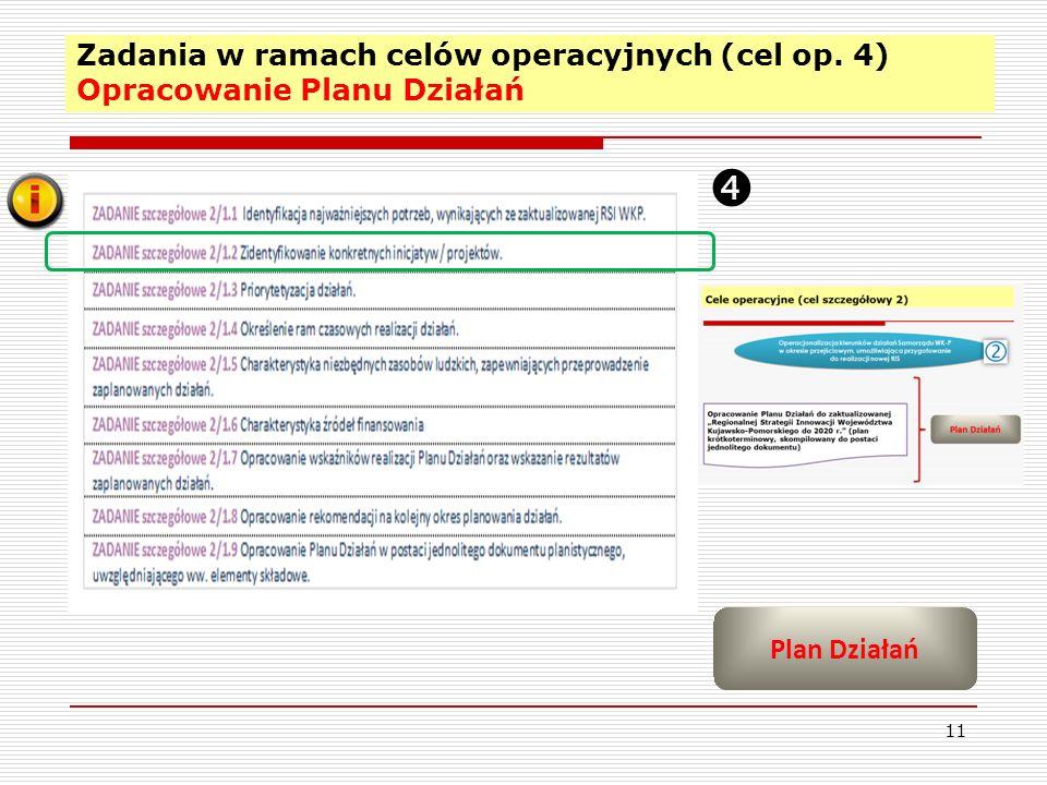 Zadania w ramach celów operacyjnych (cel op. 4) Opracowanie Planu Działań 11 Plan Działań