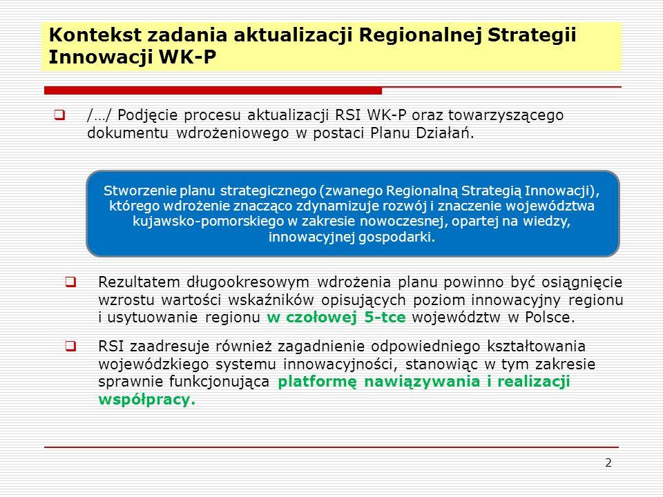 Kontekst zadania aktualizacji Regionalnej Strategii Innowacji WK-P 2 /…/ Podjęcie procesu aktualizacji RSI WK-P oraz towarzyszącego dokumentu wdrożeni