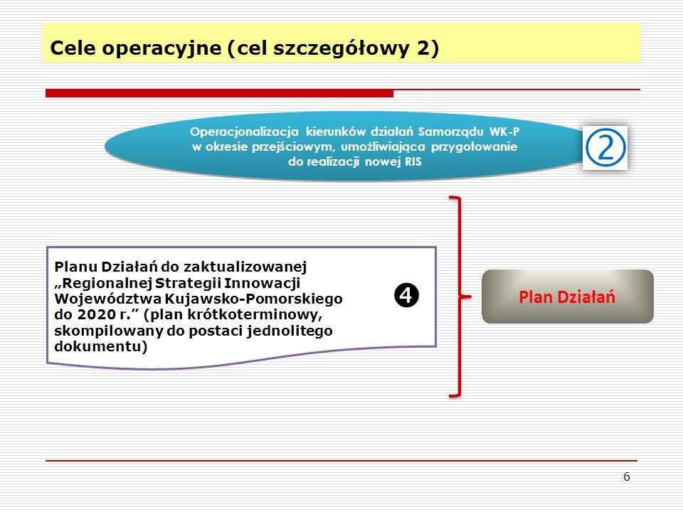 Cele operacyjne (cel szczegółowy 2) 6 Operacjonalizacja kierunków działań Samorządu WK-P w okresie przejściowym, umożliwiająca przygotowanie do realiz