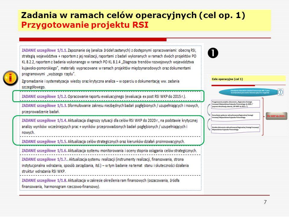 Zadania w ramach celów operacyjnych (cel op. 1) Przygotowanie projektu RSI 7