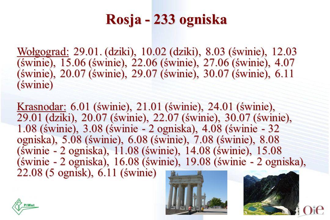 Wołgograd: 29.01. (dziki), 10.02 (dziki), 8.03 (świnie), 12.03 (świnie), 15.06 (świnie), 22.06 (świnie), 27.06 (świnie), 4.07 (świnie), 20.07 (świnie)