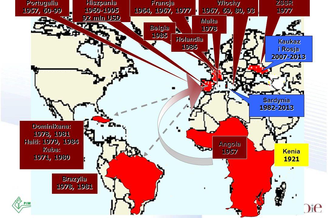 Portugalia 1957, 60-99 Hiszpania 1960-1995 92 mln USD Francja 1964, 1967, 1977 Włochy 1967, 69, 80, 93 ZSSR1977 Dominikana: 1978, 1981 Haiti: 1979, 19