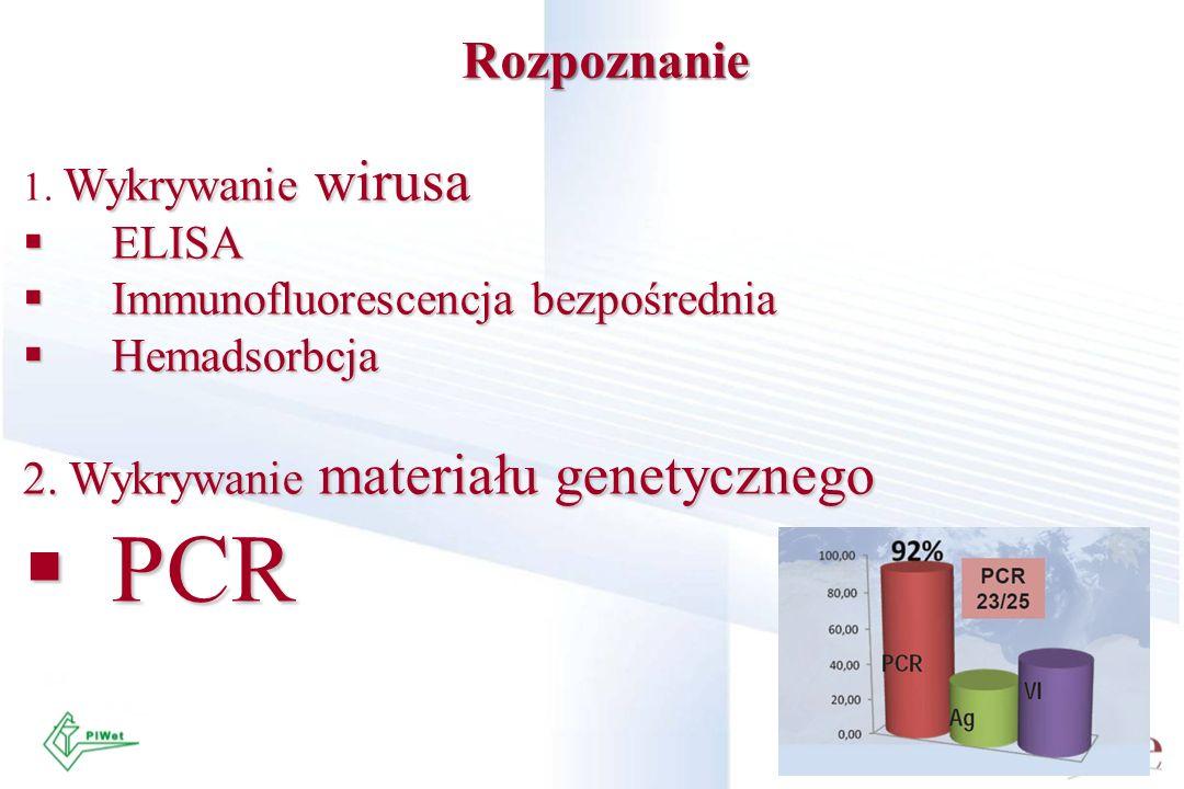 Rozpoznanie Wykrywanie wirusa 1. Wykrywanie wirusa ELISA ELISA Immunofluorescencja bezpośrednia Immunofluorescencja bezpośrednia Hemadsorbcja Hemadsor