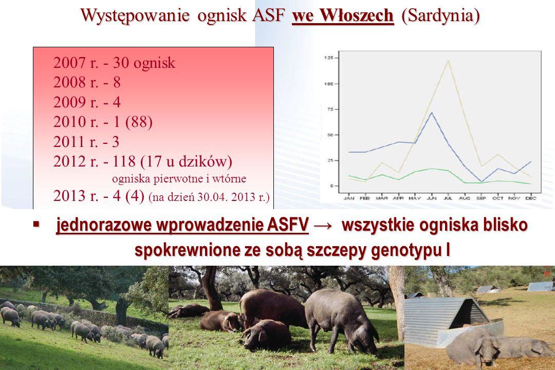 Rosja - 235 ognisk (kontynuacja) Północna Osetia - Alania 30.03 - 2 ogniska świnie