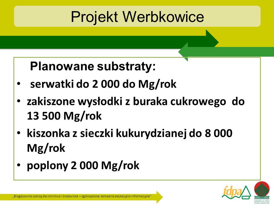 Biogazownie szansą dla rolnictwa i środowiska – ogólnopolska kampania edukacyjno-informacyjna Projekt Werbkowice Planowane substraty: serwatki do 2 00