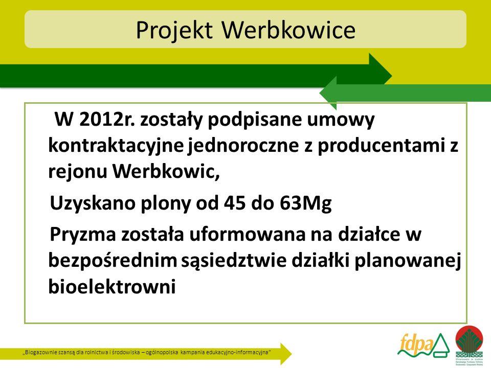 Biogazownie szansą dla rolnictwa i środowiska – ogólnopolska kampania edukacyjno-informacyjna Projekt Werbkowice W 2012r. zostały podpisane umowy kont
