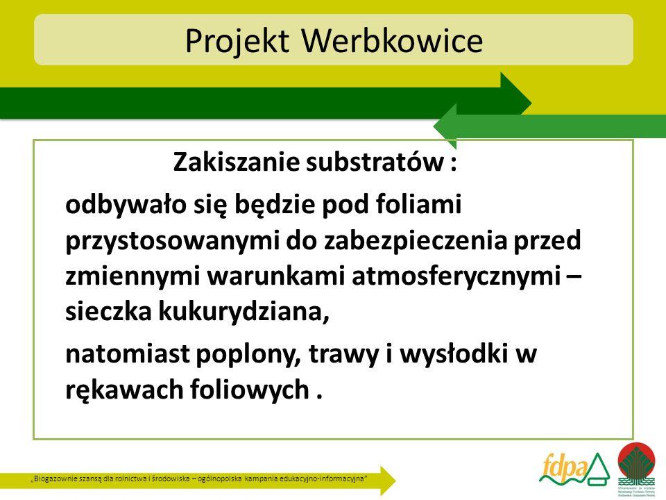 Biogazownie szansą dla rolnictwa i środowiska – ogólnopolska kampania edukacyjno-informacyjna Projekt Werbkowice Zakiszanie substratów : odbywało się