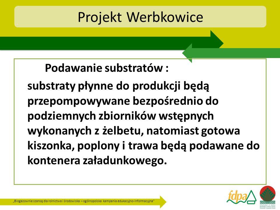 Biogazownie szansą dla rolnictwa i środowiska – ogólnopolska kampania edukacyjno-informacyjna Projekt Werbkowice Podawanie substratów : substraty płyn