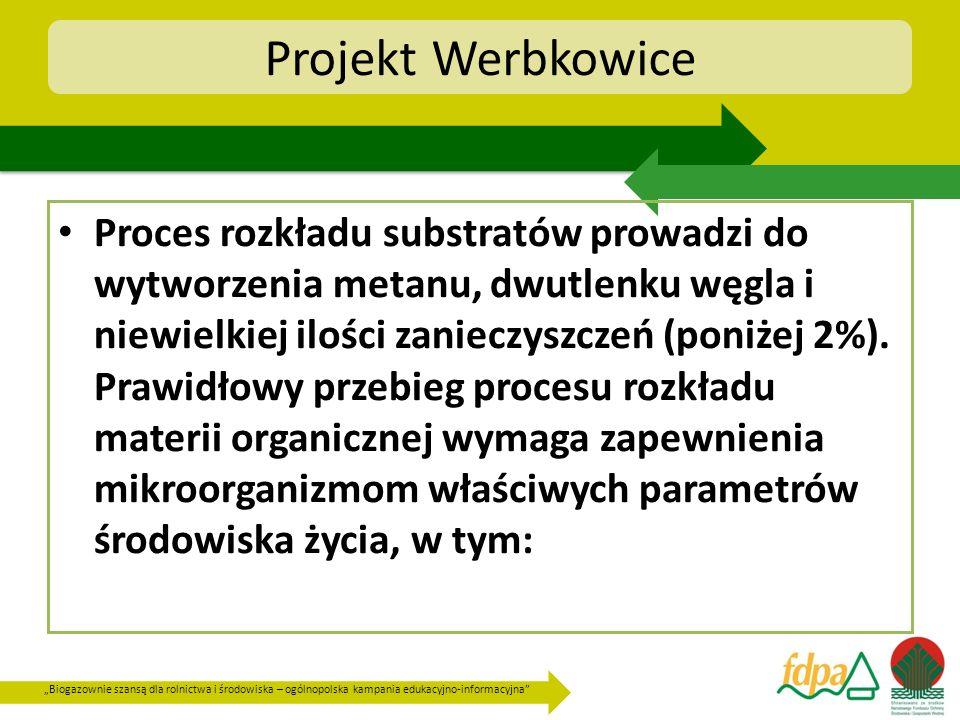 Biogazownie szansą dla rolnictwa i środowiska – ogólnopolska kampania edukacyjno-informacyjna Projekt Werbkowice Proces rozkładu substratów prowadzi d