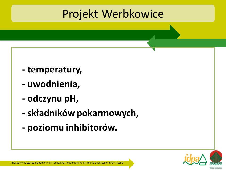 Biogazownie szansą dla rolnictwa i środowiska – ogólnopolska kampania edukacyjno-informacyjna Projekt Werbkowice - temperatury, - uwodnienia, - odczyn